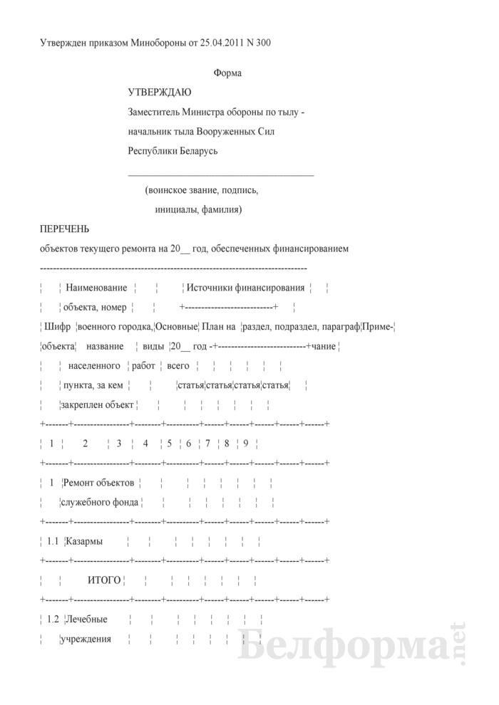 Перечень объектов текущего ремонта, обеспеченных финансированием. Страница 1