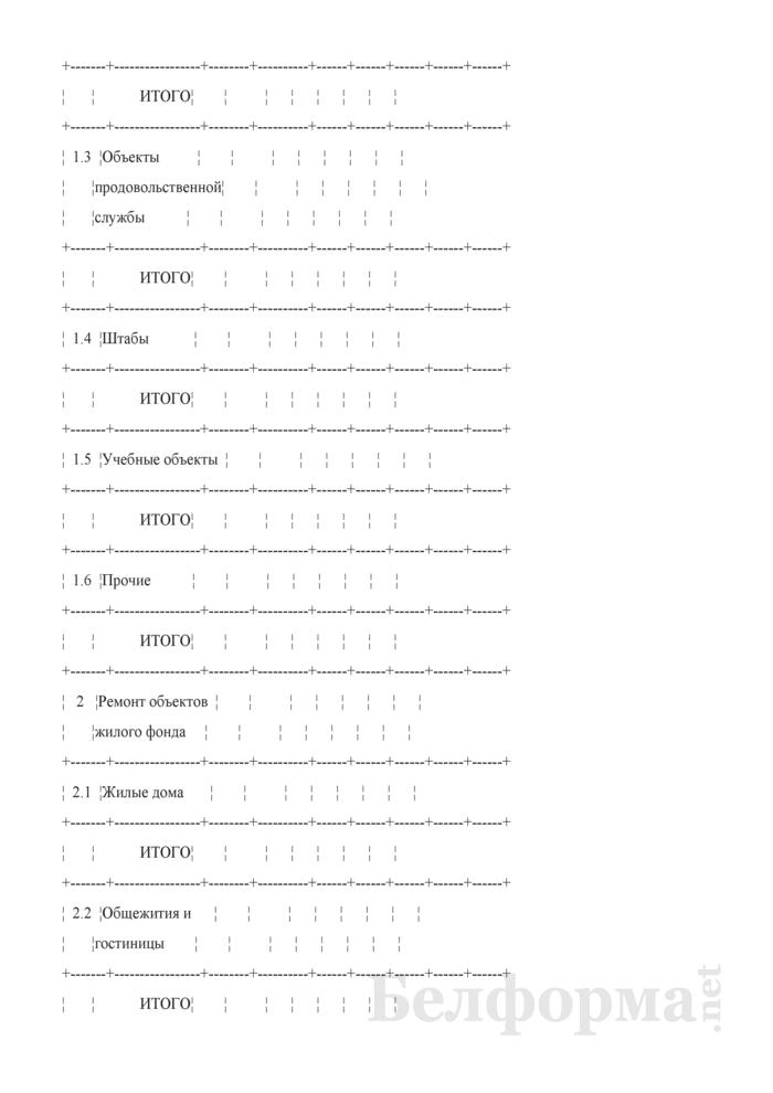 Перечень объектов текущего ремонта, обеспеченных финансированием. Страница 2