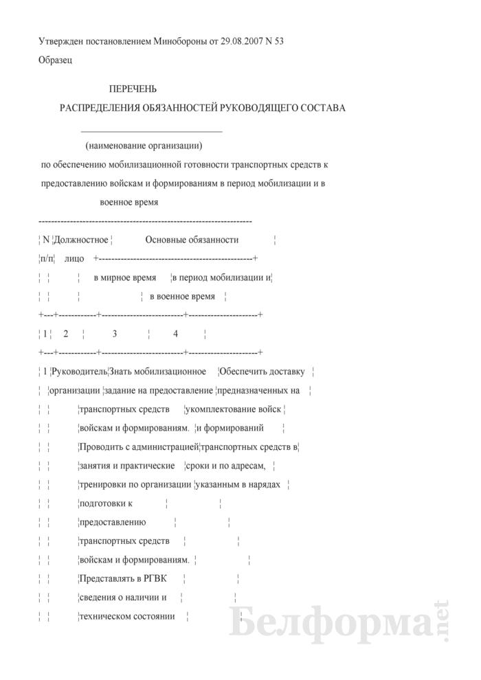 Перечень распределения обязанностей руководящего состава. Страница 1