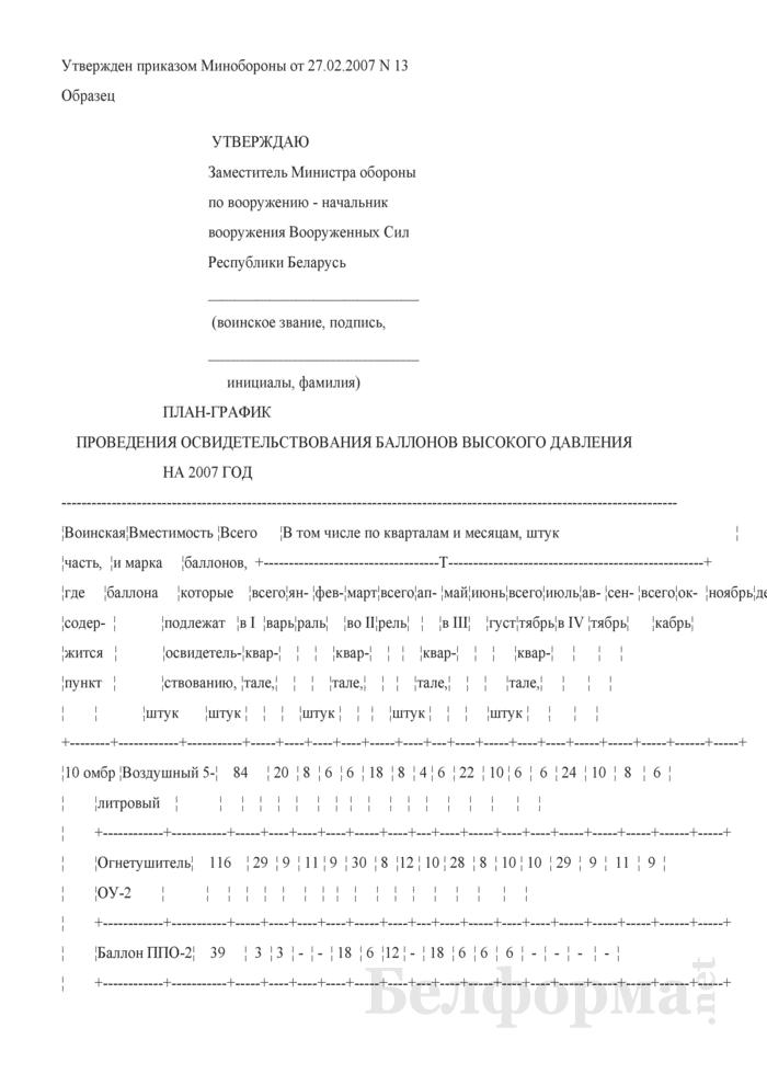 План-график проведения освидетельствования баллонов высокого давления на 2007 год. Страница 1
