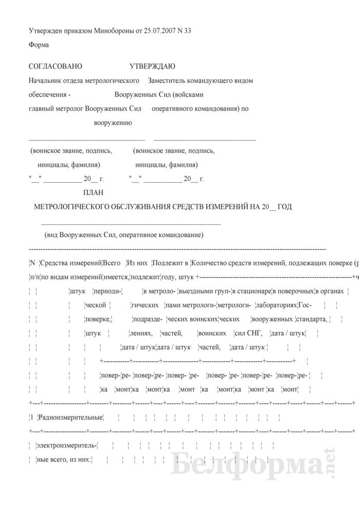 План метрологического обслуживания средств измерений, представляемый на утверждение Заместителю командующего видом Вооруженных Сил (войсками оперативного командования) по вооружению - начальнику управления. Страница 1