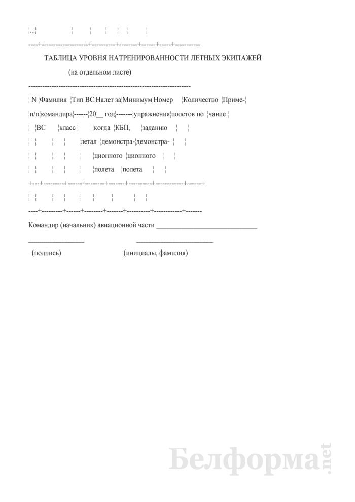 План организации и проведения демонстрационных полетов на аэродроме. Страница 2