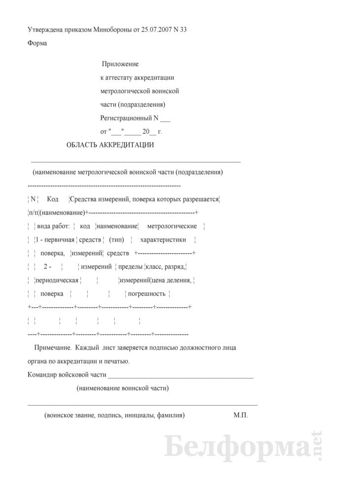 Приложение к аттестату аккредитации метрологической воинской части (подразделения). Страница 1