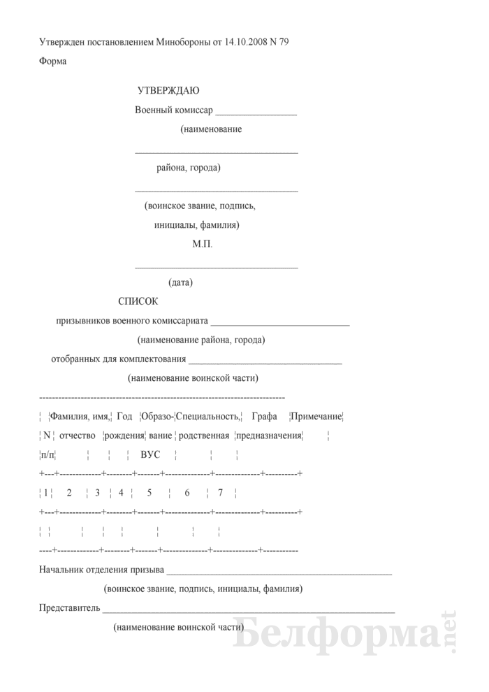 Список призывников военного комиссариата, отобранных для комплектования. Страница 1