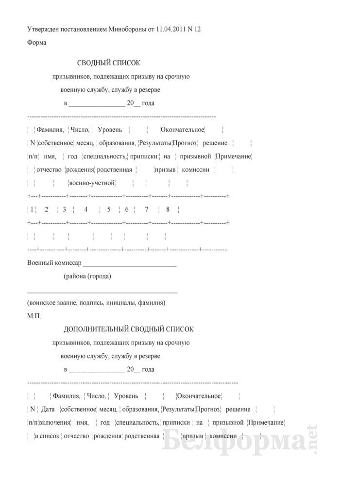 Сводный список призывников, подлежащих призыву на срочную военную службу, службу в резерве. Страница 1