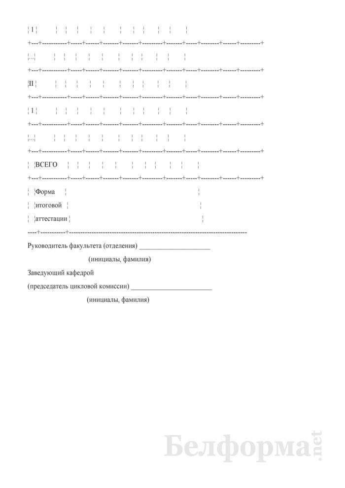 Учебно-тематический план повышения квалификации. Страница 2
