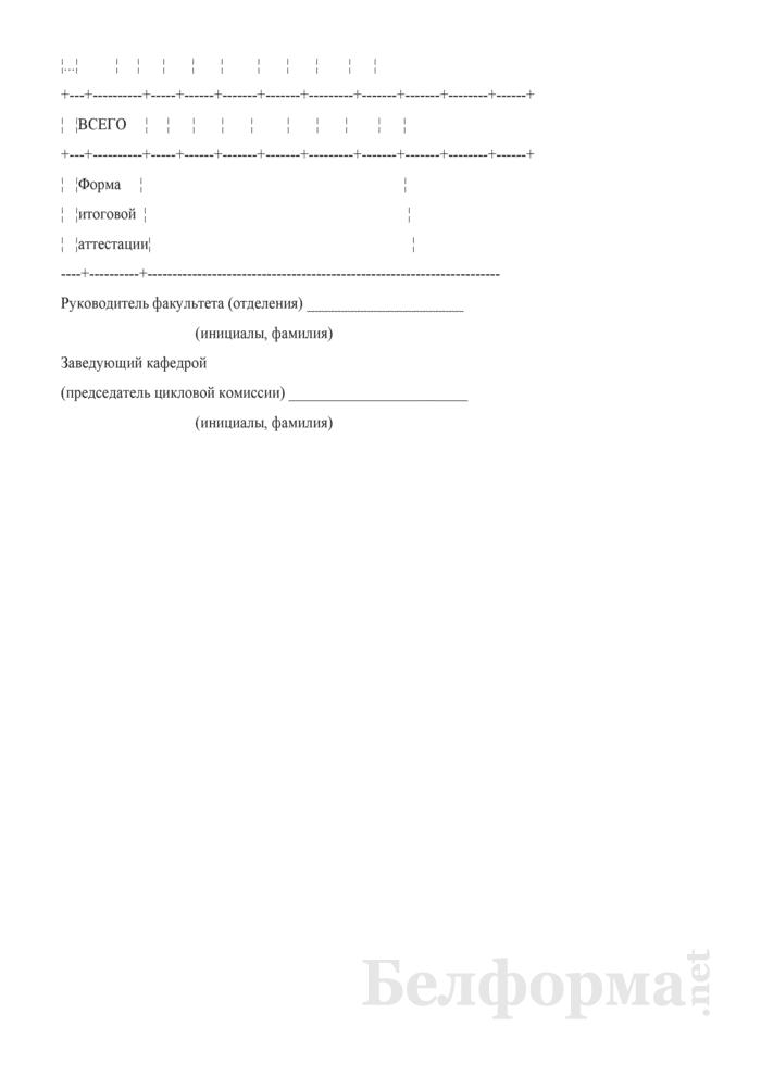 Учебный план повышения квалификации. Страница 2