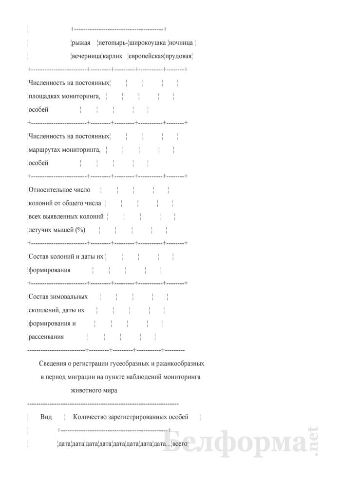 Информация, получаемая в результате проведения мониторинга животного мира, по направлению наблюдение за дикими животными, относящимися к видам, подпадающим под действие международных договоров, действующих для Республики Беларусь, и средой их обитания. Страница 2