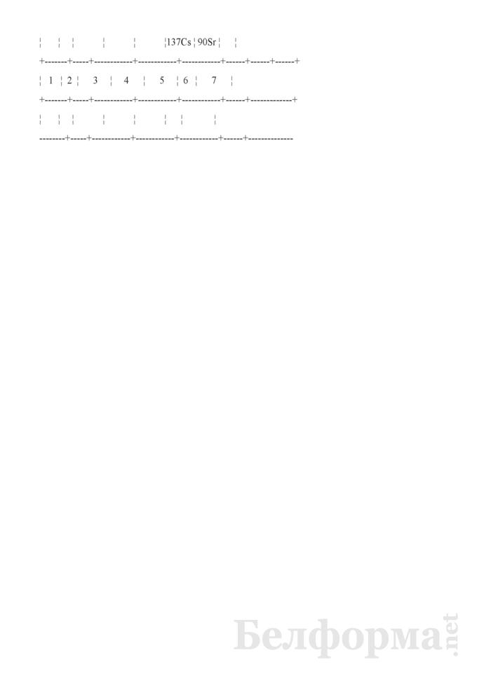 Годовые программы наблюдений, проводимых для целей радиационного мониторинга. Страница 3