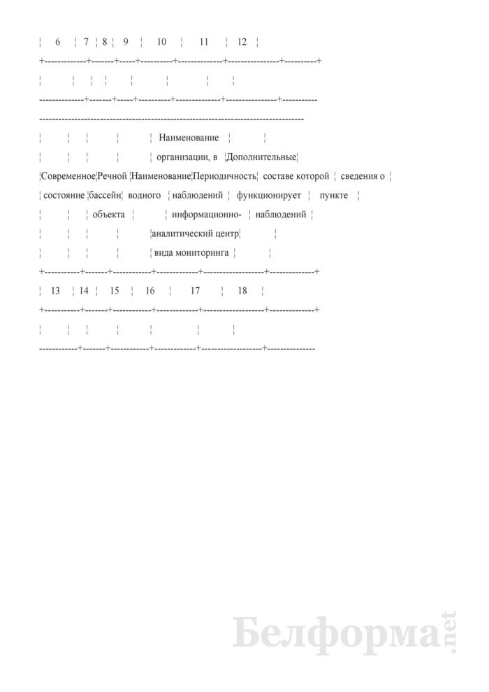 Государственный реестр пунктов наблюдений Национальной системы мониторинга окружающей среды в Республике Беларусь. Страница 2