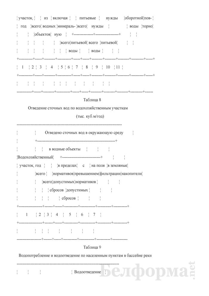 Общая характеристика бассейна реки. Страница 4