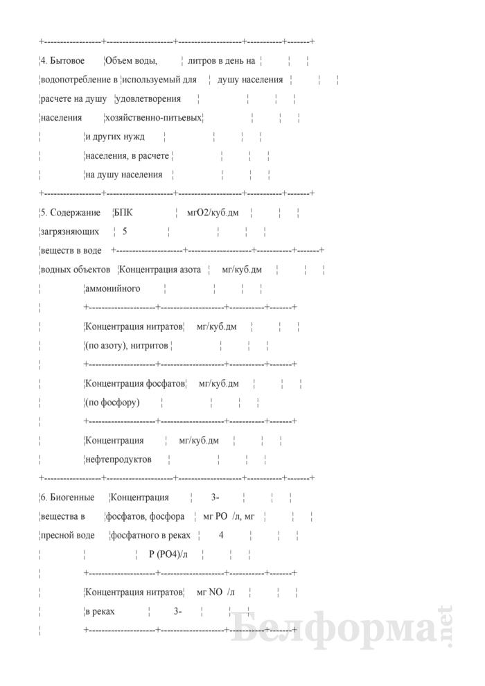 Основные экологические показатели состояния окружающей среды рассматриваемой территории. Страница 5