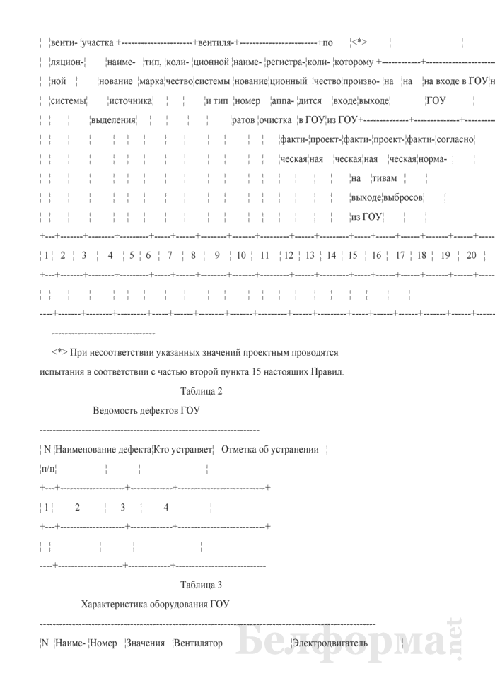 Результаты испытаний показателей работы ГОУ на соответствие ее проектным показателям. Страница 2