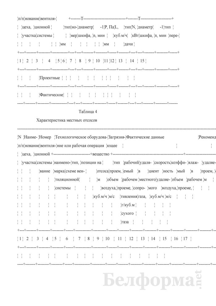 Результаты испытаний показателей работы ГОУ на соответствие ее проектным показателям. Страница 3
