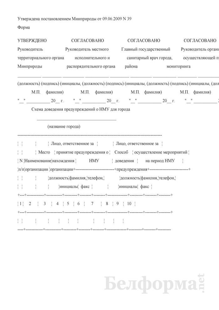 Схема доведения предупреждений о НМУ для города. Страница 1
