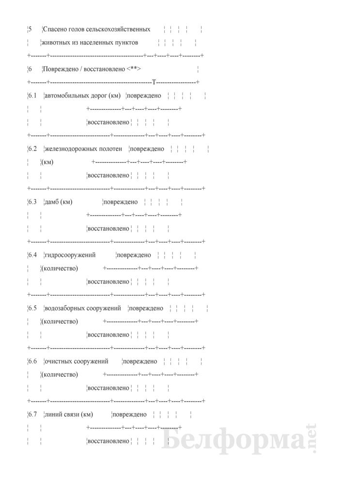 Донесение о последствиях гидрологических и гидродинамических аварий, паводка. Страница 3