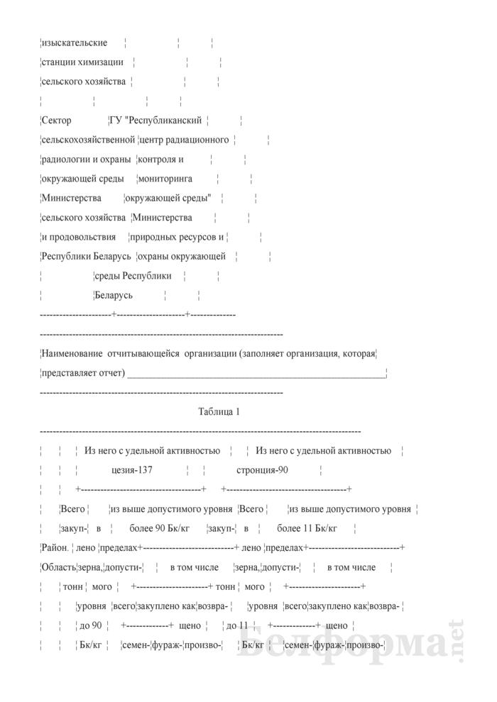 Отчет о радиологическом контроле качества зерна и картофеля (Форма 3 рк сх (годовая)). Страница 2