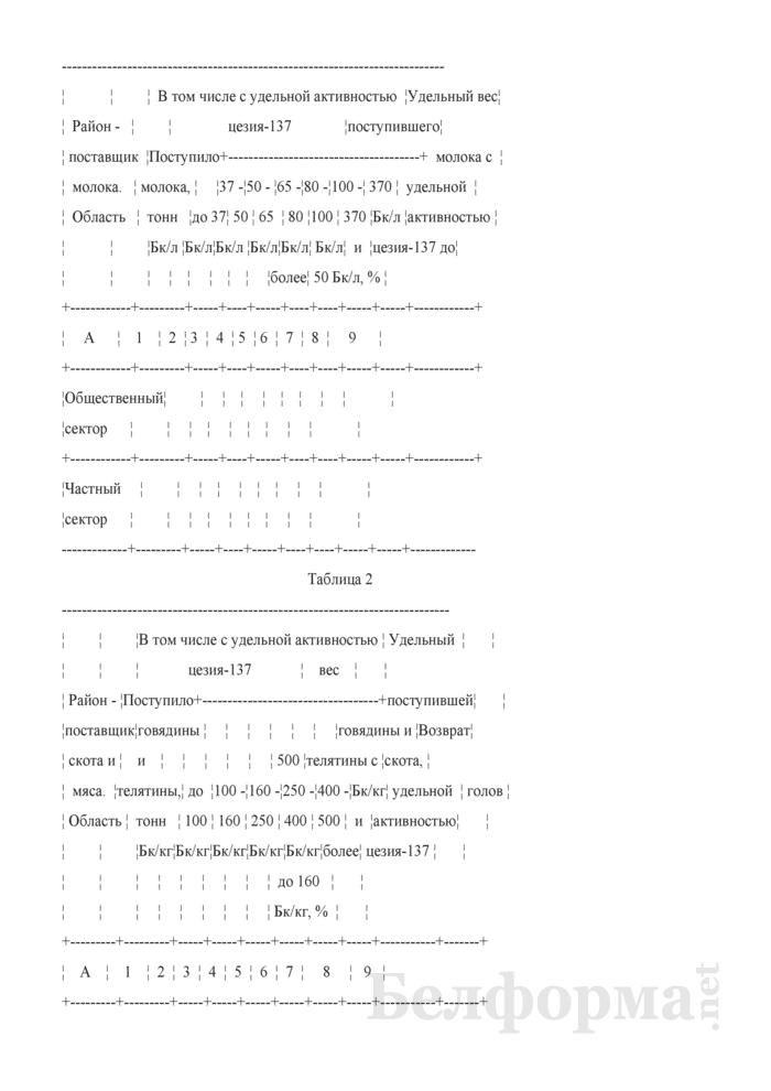 Отчет о загрязнении радионуклидом цезий-137 молока, мяса (Форма 2 рк сх (квартальная)). Страница 3