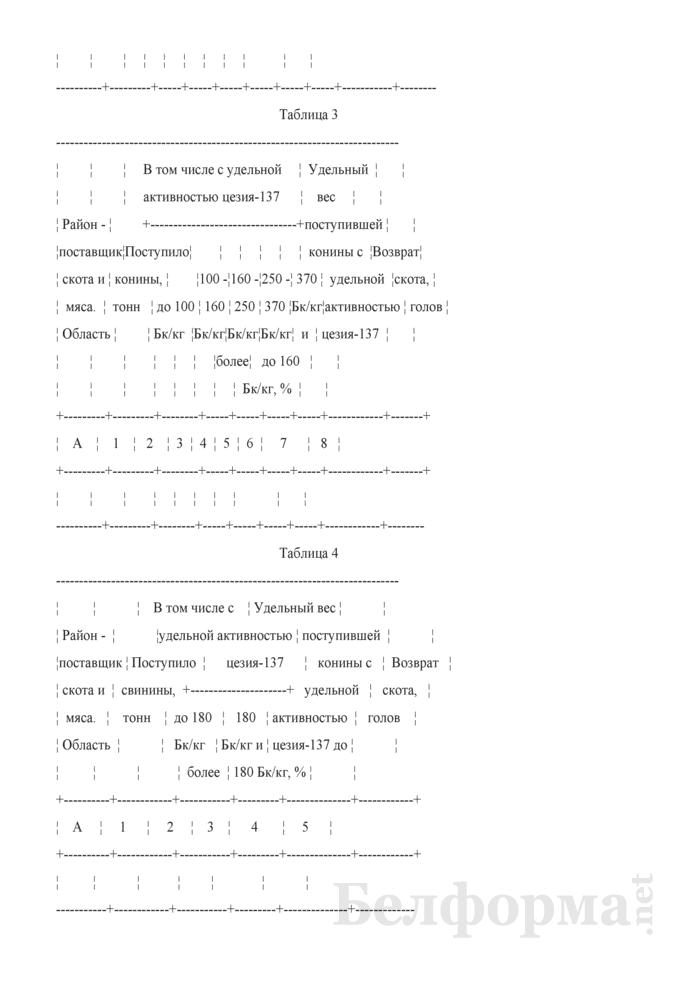 Отчет о загрязнении радионуклидом цезий-137 молока, мяса (Форма 2 рк сх (квартальная)). Страница 4