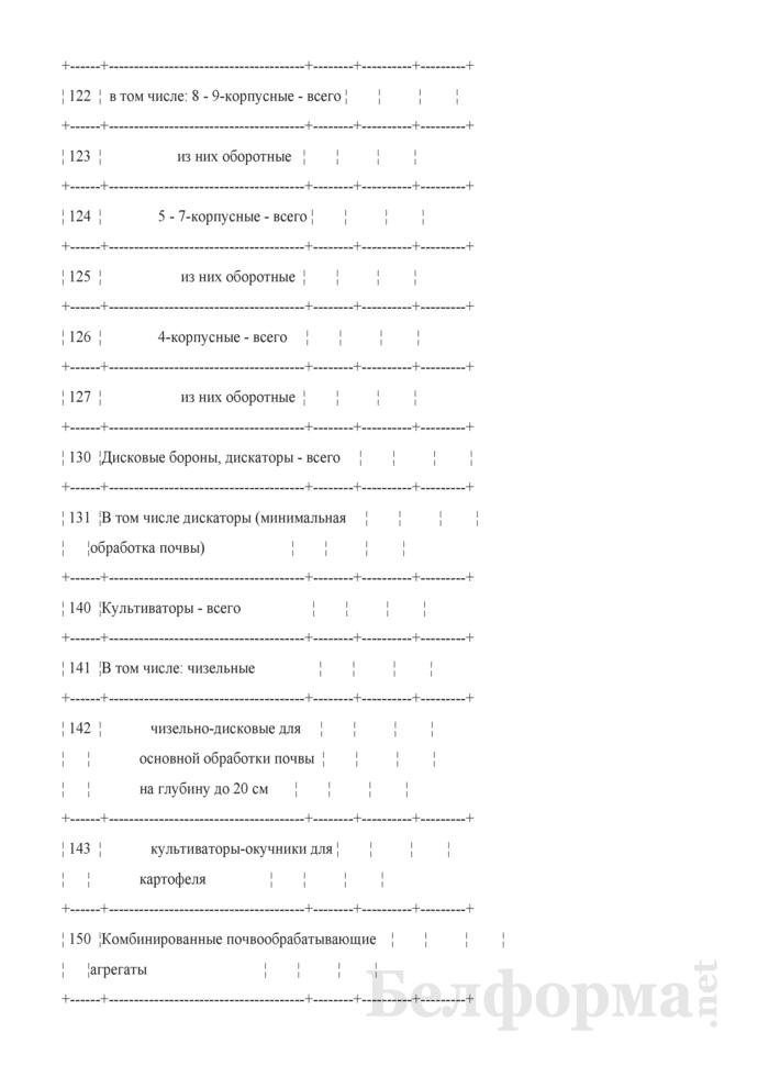 Сведения о готовности машинно-тракторного парка в сельскохозяйственных организациях и механизированных отрядах, созданных при организациях, обслуживающих сельское хозяйство (ежемесячно). Страница 6