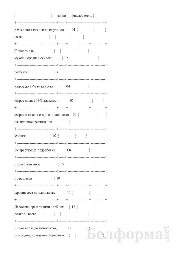 Сведения о качестве сырья, продукции (Форма 315 (ежеквартально)). Страница 2