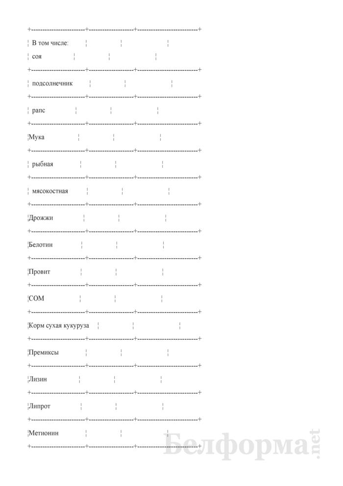 Сведения о наличии и расходе зернового и незернового сырья (Форма 401 (месячная)). Страница 2