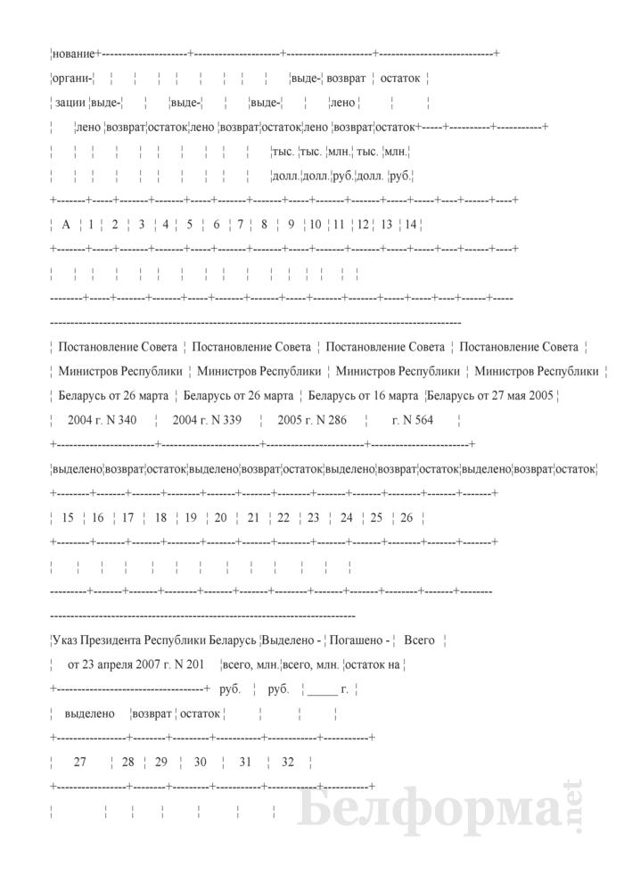 Сведения о получении и погашении заемных средств (Форма 1-ФО (месячная)). Страница 2