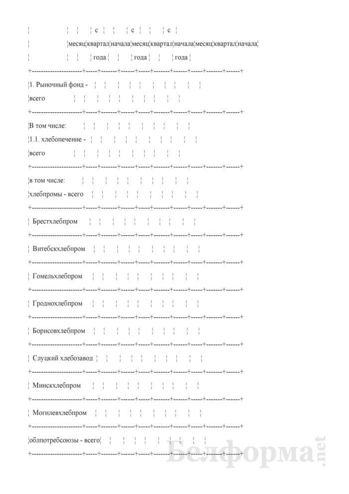 Сведения о реализации муки и крупы (Форма 1-МКР (квартальная)). Страница 2