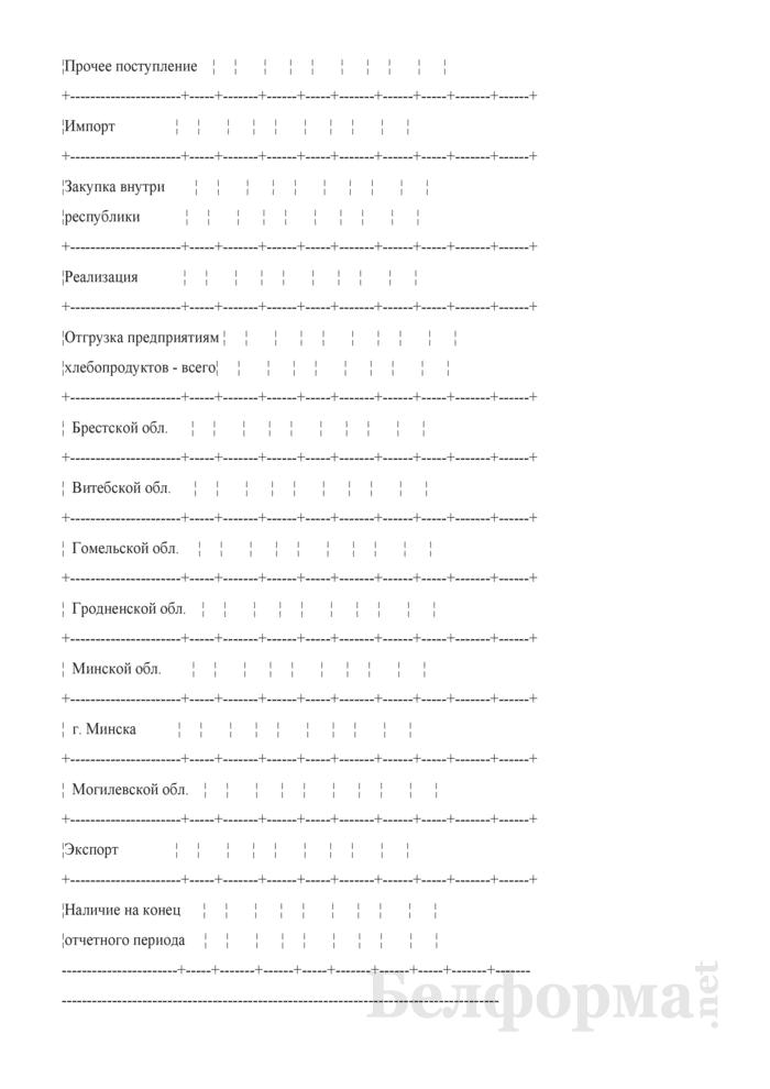 Сведения о реализации муки и крупы (Форма 1-МКР (квартальная)). Страница 11