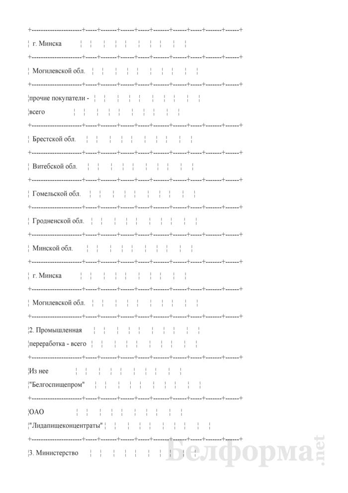 Сведения о реализации муки и крупы (Форма 1-МКР (квартальная)). Страница 15