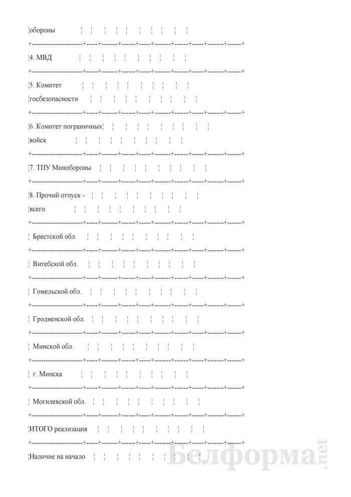 Сведения о реализации муки и крупы (Форма 1-МКР (квартальная)). Страница 16