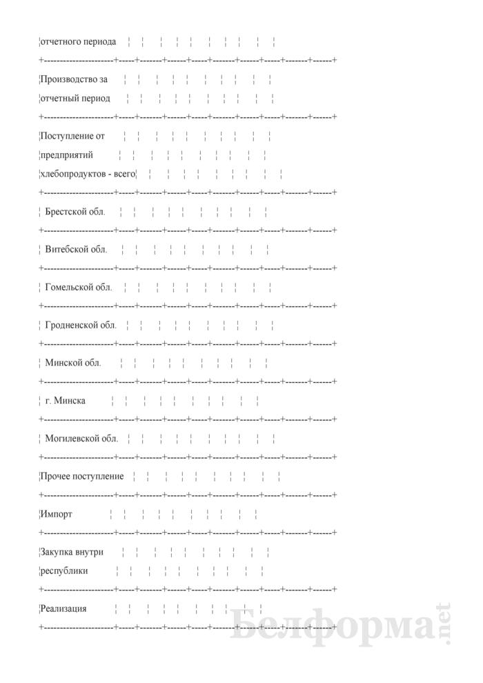 Сведения о реализации муки и крупы (Форма 1-МКР (квартальная)). Страница 17