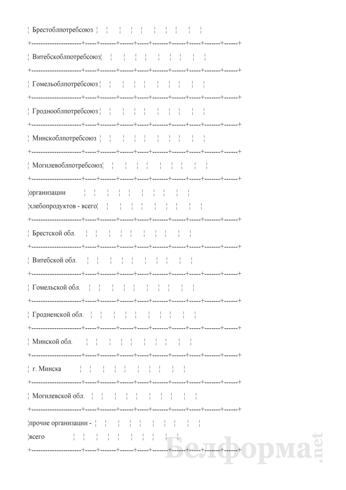 Сведения о реализации муки и крупы (Форма 1-МКР (квартальная)). Страница 3