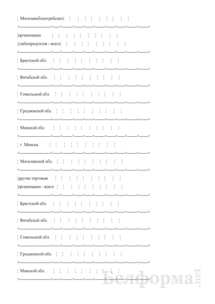 Сведения о реализации муки и крупы (Форма 1-МКР (квартальная)). Страница 6