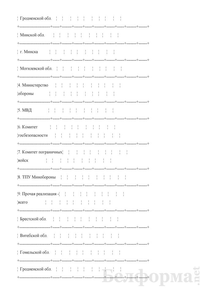 Сведения о реализации муки и крупы (Форма 1-МКР (квартальная)). Страница 9