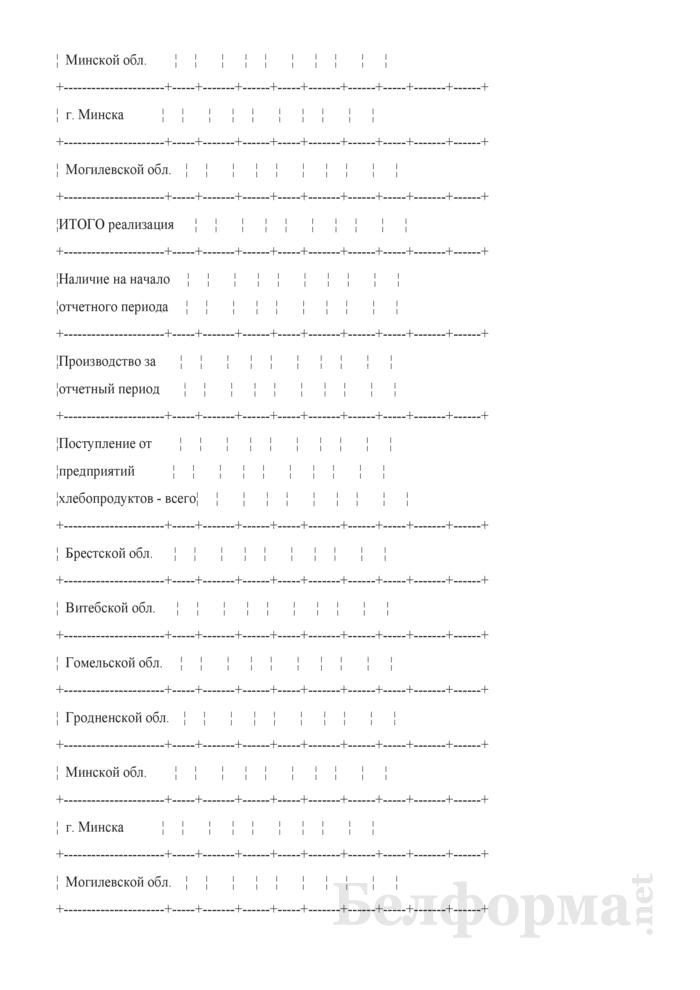 Сведения о реализации муки и крупы (Форма 1-МКР (квартальная)). Страница 10