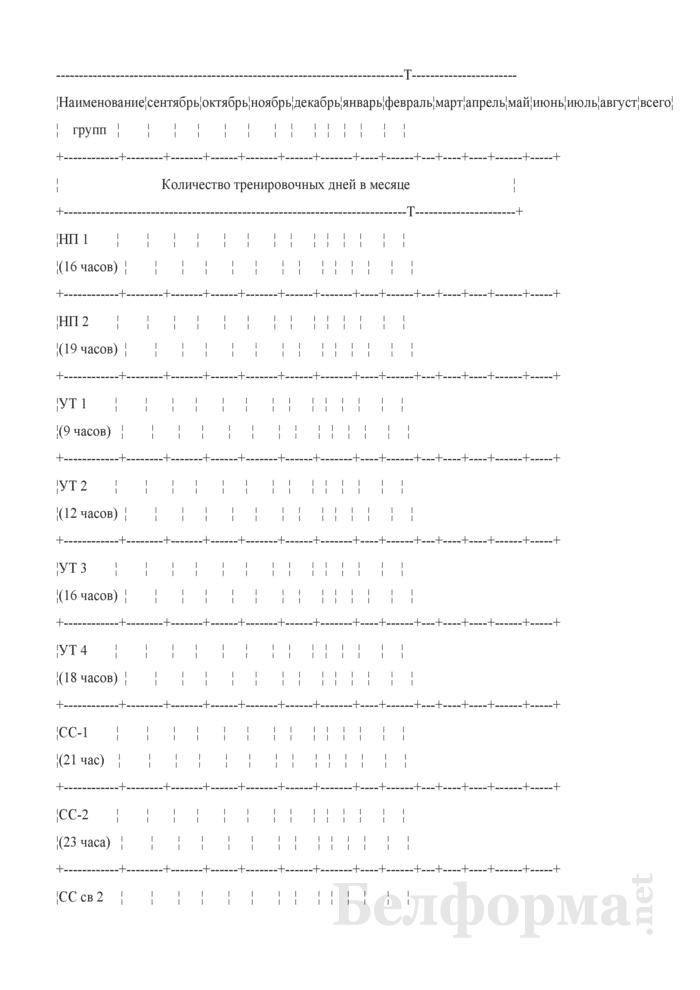 Годовой расчет часов по режиму учебно-тренировочной работы, по этапам подготовки на 2012 - 2013 учебный год. Страница 1