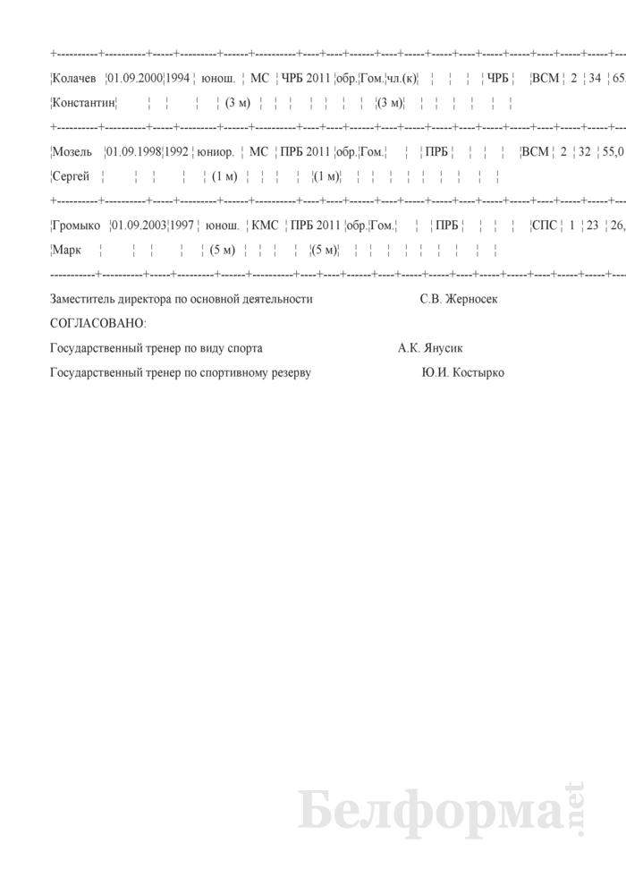 """Списки учащихся государственного учреждения """"Специализированная детско-юношеская школа олимпийского резерва № 4 г. Гомеля"""" (Образец заполнения)на 2011 / 2012 учебный год. Страница 4"""