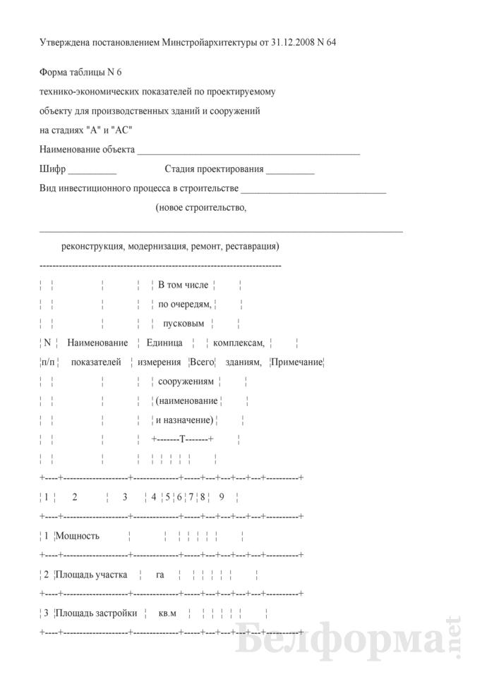 """Форма таблицы № 6 технико-экономических показателей по проектируемому объекту для производственных зданий и сооружений на стадиях """"А"""" и """"АС"""". Страница 1"""