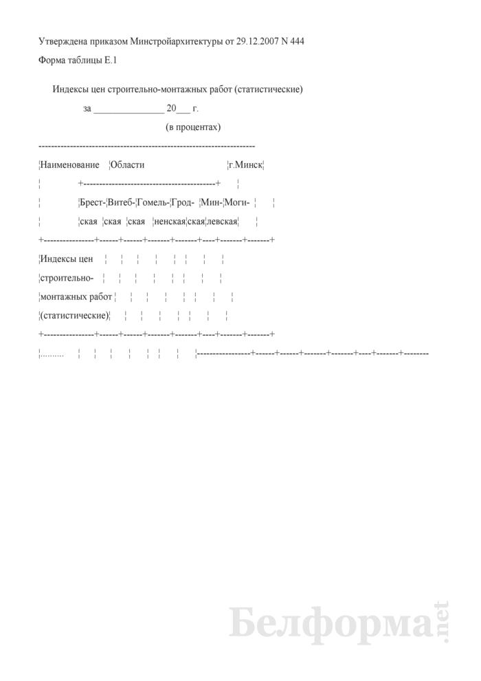 Индексы цен строительно-монтажных работ (статистические). Таблица Е.1. Страница 1