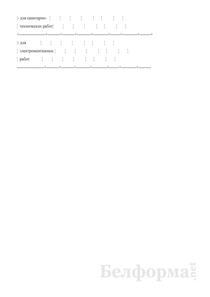 Индексы изменения стоимости строительных материалов, изделий и конструкций в разрезе серий КПД для расчета по проектно-сметной документации в базисных ценах на 1 января 2006 года (для работ, освобождаемых от налога на добавленную стоимость). Таблица В.4. Страница 2