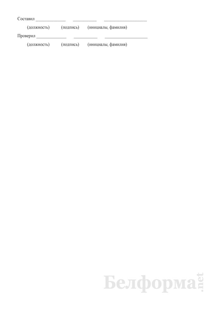 Объектная смета (объектный сметный расчет). Страница 2