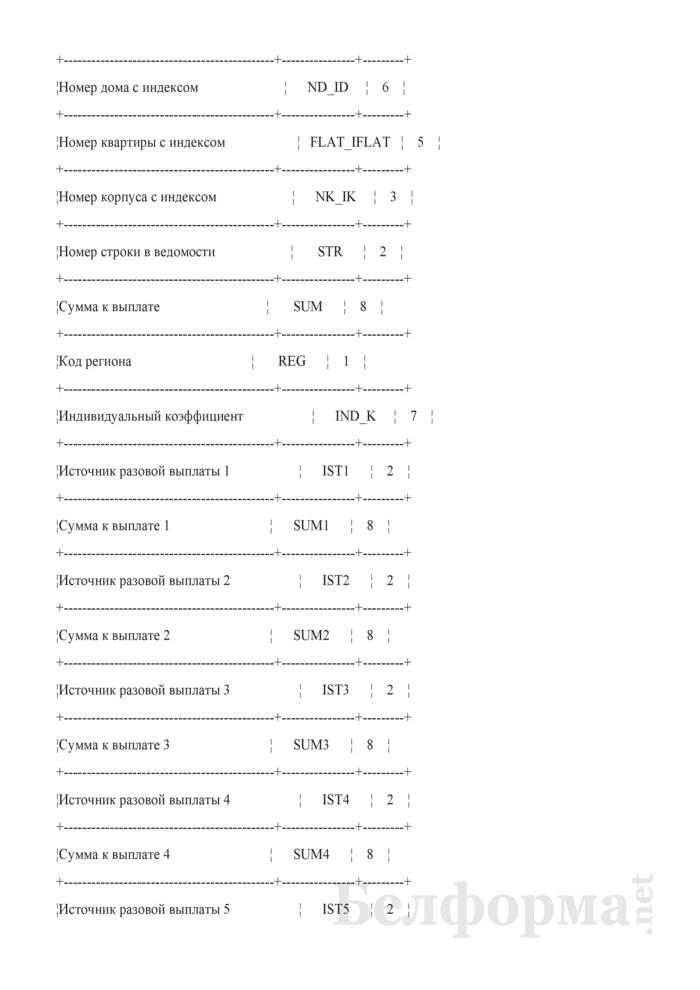 Протокол обмена данными, содержащимися в ведомости на выплату пенсий и пособий формы СО1109. Страница 2