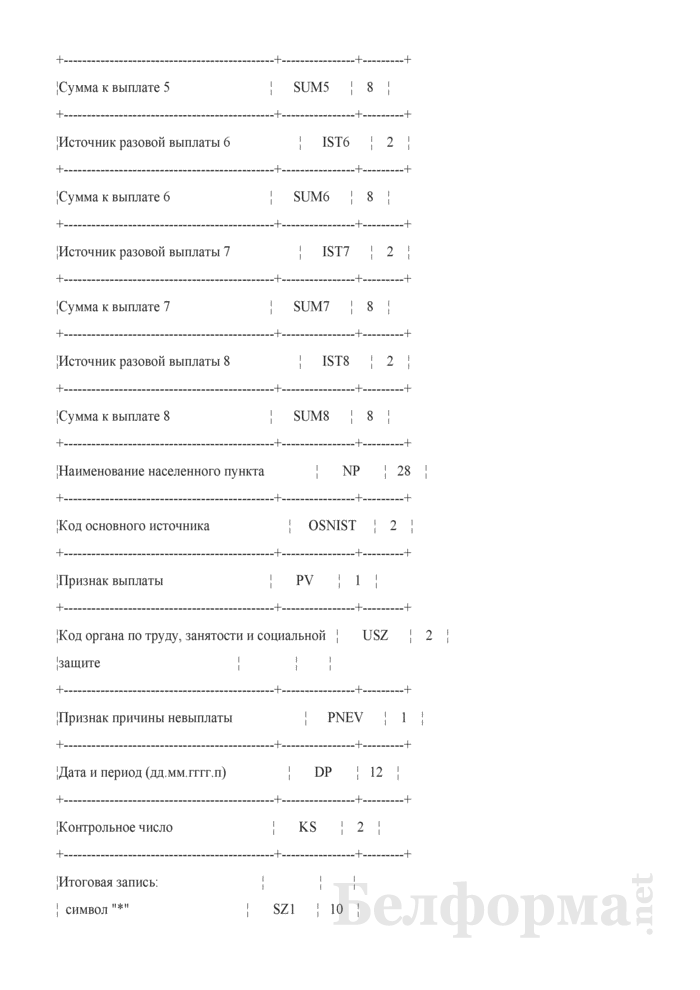 Протокол обмена данными, содержащимися в ведомости на выплату пенсий и пособий формы СО1109. Страница 3