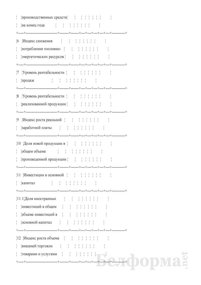 Основные показатели развития коммерческой организации на пять лет. Страница 2