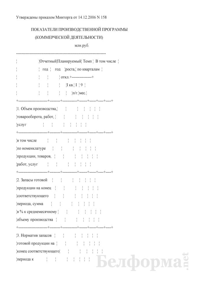 Показатели производственной программы (коммерческой деятельности). Страница 1