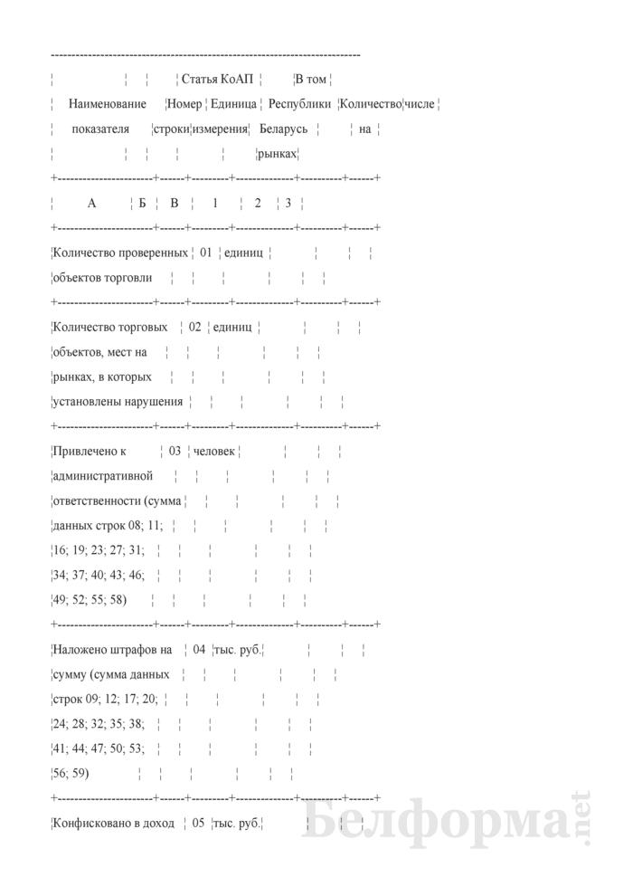 Сведения о проведенных проверках в торговой сети. Страница 2