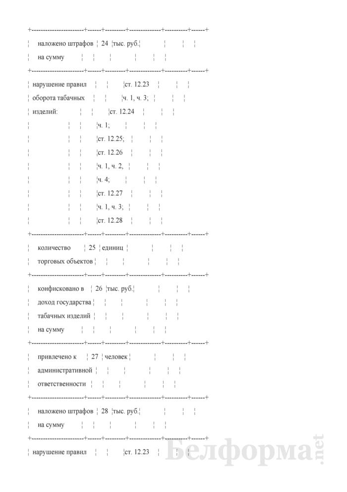 Сведения о проведенных проверках в торговой сети. Страница 6
