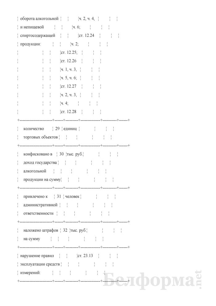 Сведения о проведенных проверках в торговой сети. Страница 7