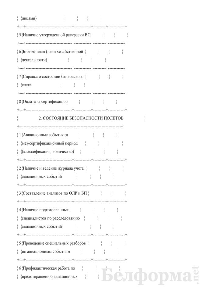 Инспекционные контрольные перечни. Страница 2